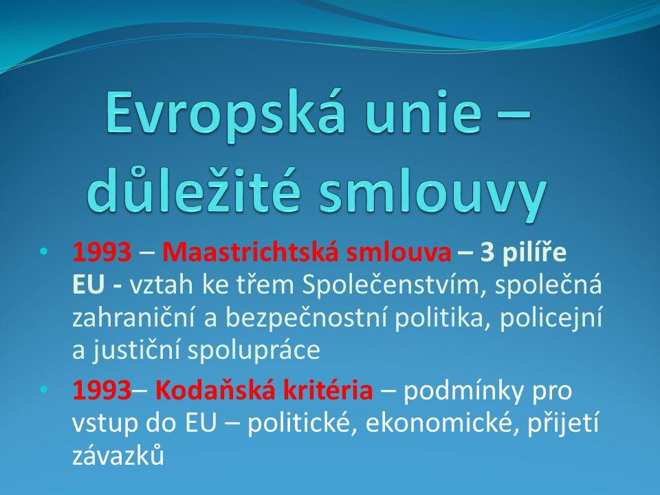 1999 – Amsterodamská smlouva – právní základ pro Schengenský prostor 2003 – smlouva z Nice – příprava na rozšíření počtu členů 2007 Smlouva o ústavě pro Evropu, neschválila Francie a Nizozemí
