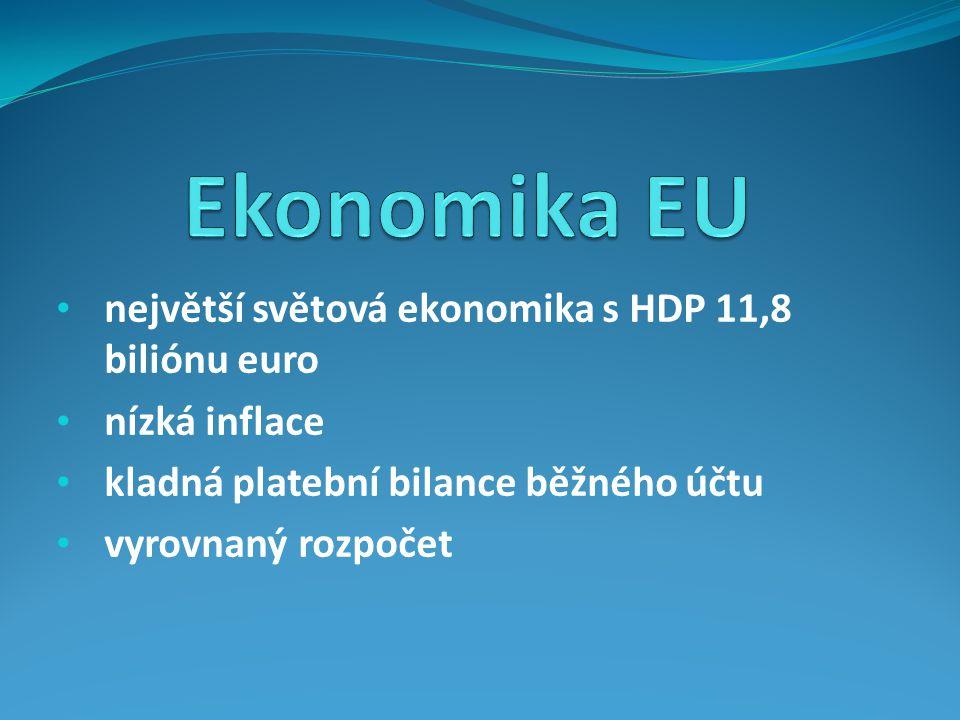 největší světová ekonomika s HDP 11,8 biliónu euro nízká inflace kladná platební bilance běžného účtu vyrovnaný rozpočet