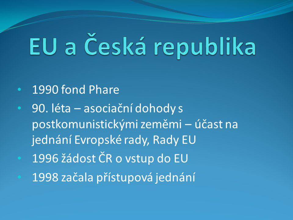 1990 fond Phare 90.