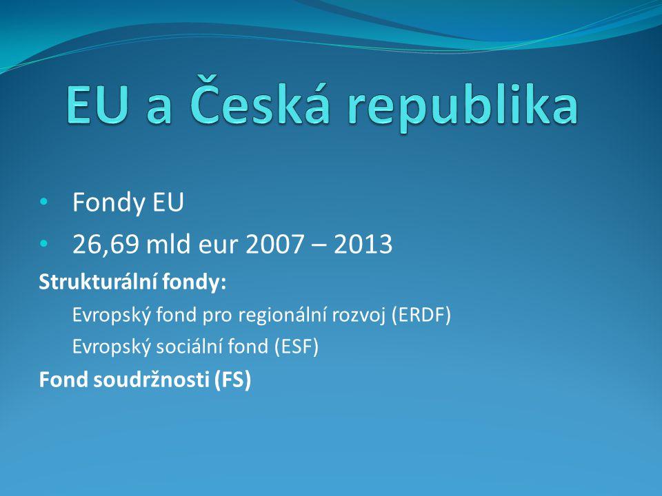 Fondy EU 26,69 mld eur 2007 – 2013 Strukturální fondy: Evropský fond pro regionální rozvoj (ERDF) Evropský sociální fond (ESF) Fond soudržnosti (FS)
