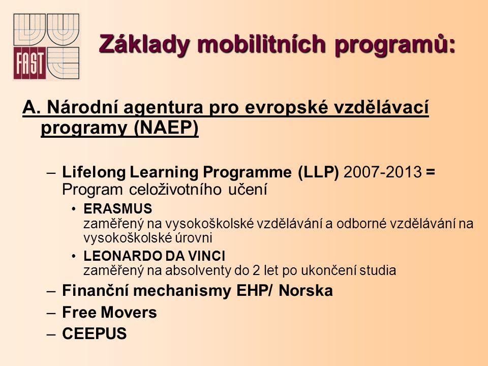 Základy mobilitních programů: Základy mobilitních programů: A.