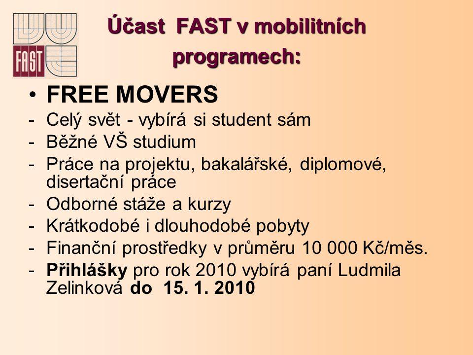 Účast FAST v mobilitních programech: FREE MOVERS -Celý svět - vybírá si student sám -Běžné VŠ studium -Práce na projektu, bakalářské, diplomové, disertační práce -Odborné stáže a kurzy -Krátkodobé i dlouhodobé pobyty -Finanční prostředky v průměru 10 000 Kč/měs.