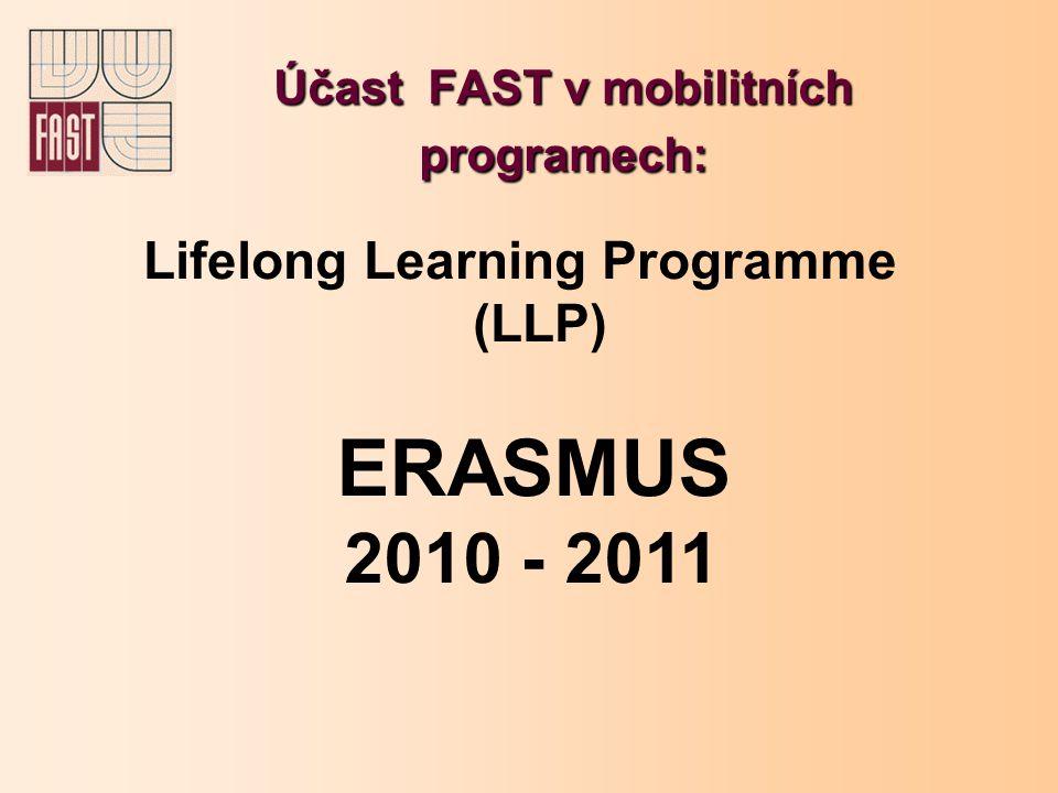 Účast FAST v mobilitních programech: Počty realizovaných mobilních pobytů na FAST v letech 2002-2009: