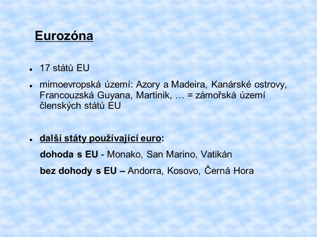 Eurozóna 17 států EU mimoevropská území: Azory a Madeira, Kanárské ostrovy, Francouzská Guyana, Martinik, … = zámořská území členských států EU další státy používající euro: dohoda s EU - Monako, San Marino, Vatikán bez dohody s EU – Andorra, Kosovo, Černá Hora