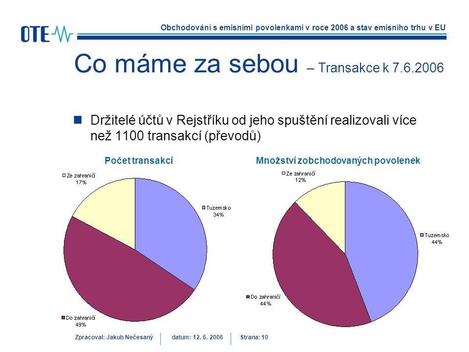 Obchodování s emisními povolenkami v roce 2006 a stav emisního trhu v EU Zpracoval: Jakub Nečesanýdatum: 12. 6. 2006 Strana: 10 Co máme za sebou – Tra
