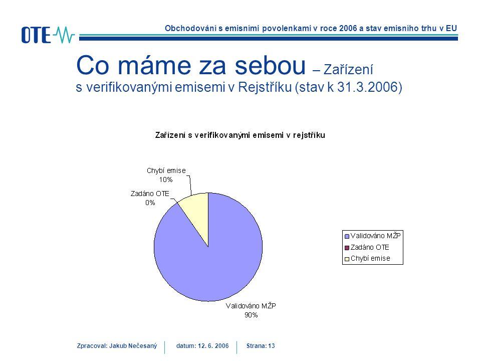 Obchodování s emisními povolenkami v roce 2006 a stav emisního trhu v EU Zpracoval: Jakub Nečesanýdatum: 12. 6. 2006 Strana: 13 Co máme za sebou – Zař