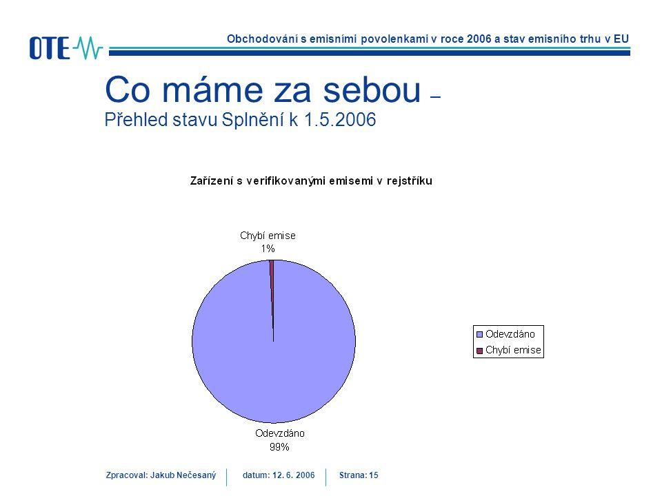 Obchodování s emisními povolenkami v roce 2006 a stav emisního trhu v EU Zpracoval: Jakub Nečesanýdatum: 12. 6. 2006 Strana: 15 Co máme za sebou – Pře