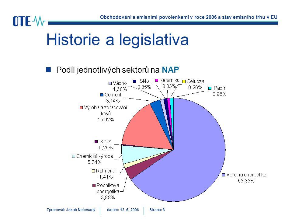 Obchodování s emisními povolenkami v roce 2006 a stav emisního trhu v EU Zpracoval: Jakub Nečesanýdatum: 12. 6. 2006 Strana: 8 Historie a legislativa