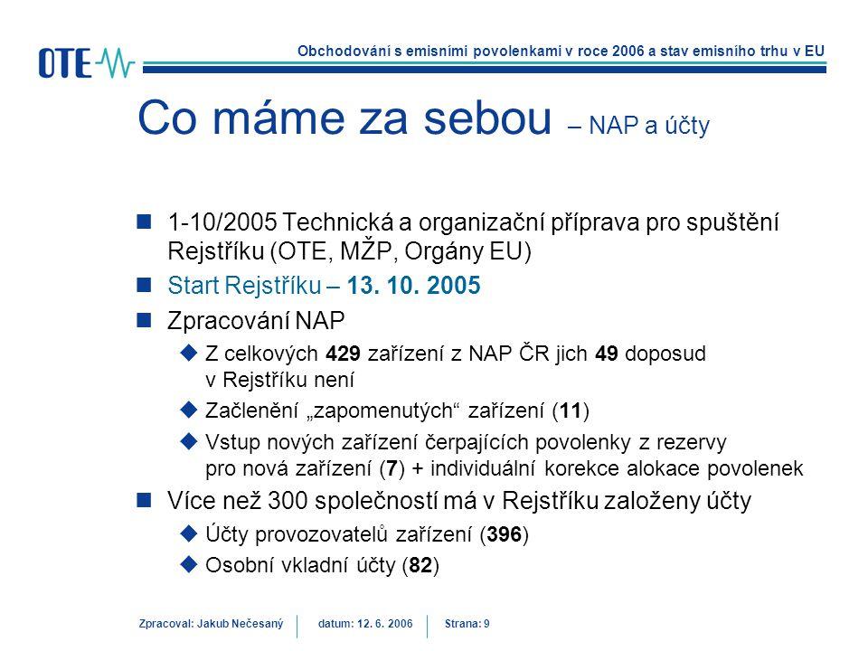 Obchodování s emisními povolenkami v roce 2006 a stav emisního trhu v EU Zpracoval: Jakub Nečesanýdatum: 12. 6. 2006 Strana: 9 Co máme za sebou – NAP