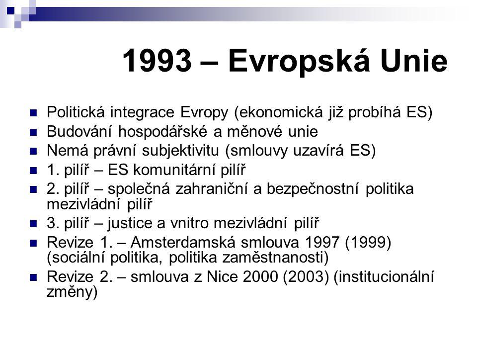 Politická integrace Evropy (ekonomická již probíhá ES) Budování hospodářské a měnové unie Nemá právní subjektivitu (smlouvy uzavírá ES) 1. pilíř – ES