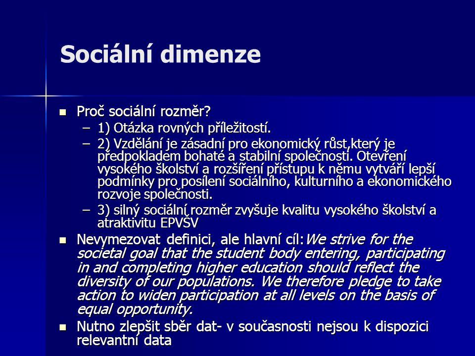 Sociální dimenze Proč sociální rozměr. Proč sociální rozměr.