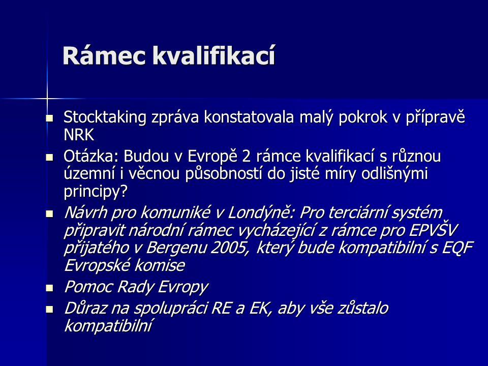 Rámec kvalifikací Stocktaking zpráva konstatovala malý pokrok v přípravě NRK Stocktaking zpráva konstatovala malý pokrok v přípravě NRK Otázka: Budou v Evropě 2 rámce kvalifikací s různou územní i věcnou působností do jisté míry odlišnými principy.