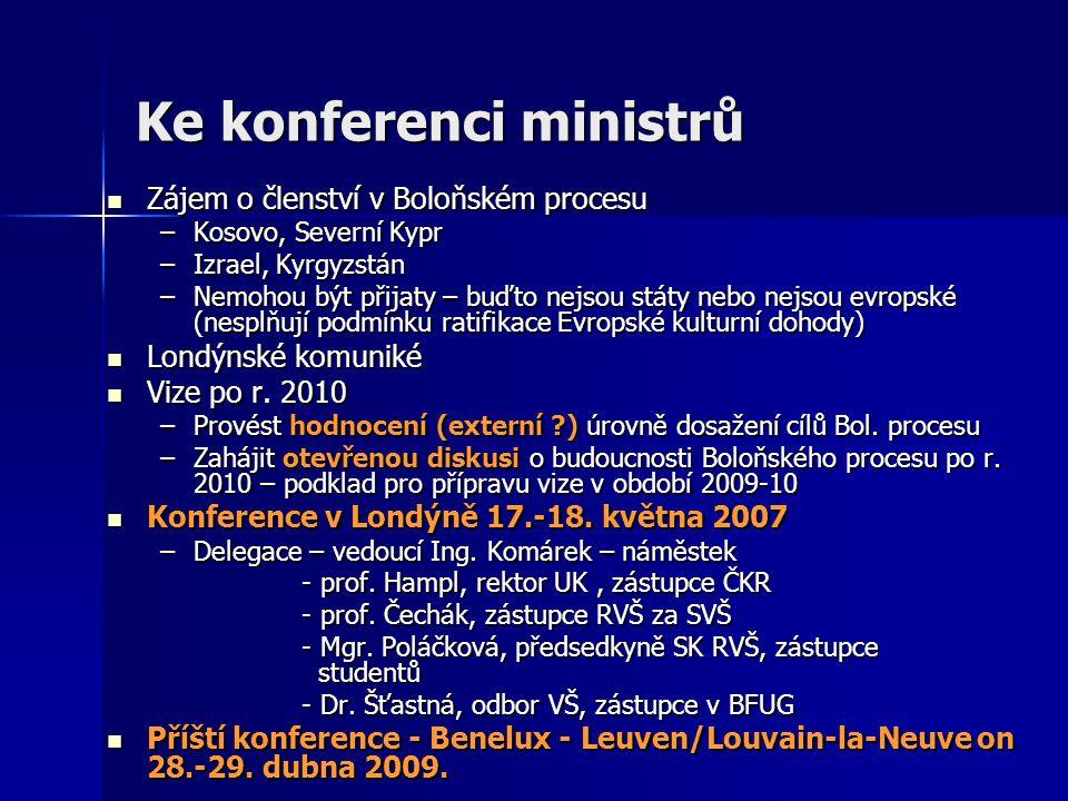 Ke konferenci ministrů Zájem o členství v Boloňském procesu Zájem o členství v Boloňském procesu –Kosovo, Severní Kypr –Izrael, Kyrgyzstán –Nemohou být přijaty – buďto nejsou státy nebo nejsou evropské (nesplňují podmínku ratifikace Evropské kulturní dohody) Londýnské komuniké Londýnské komuniké Vize po r.
