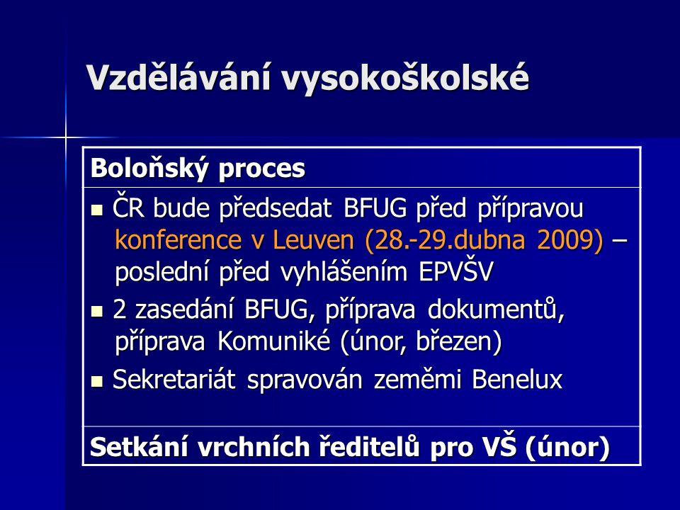 Vzdělávání vysokoškolské Boloňský proces ČR bude předsedat BFUG před přípravou konference v Leuven (28.-29.dubna 2009) – poslední před vyhlášením EPVŠV ČR bude předsedat BFUG před přípravou konference v Leuven (28.-29.dubna 2009) – poslední před vyhlášením EPVŠV 2 zasedání BFUG, příprava dokumentů, příprava Komuniké (únor, březen) 2 zasedání BFUG, příprava dokumentů, příprava Komuniké (únor, březen) Sekretariát spravován zeměmi Benelux Sekretariát spravován zeměmi Benelux Setkání vrchních ředitelů pro VŠ (únor)