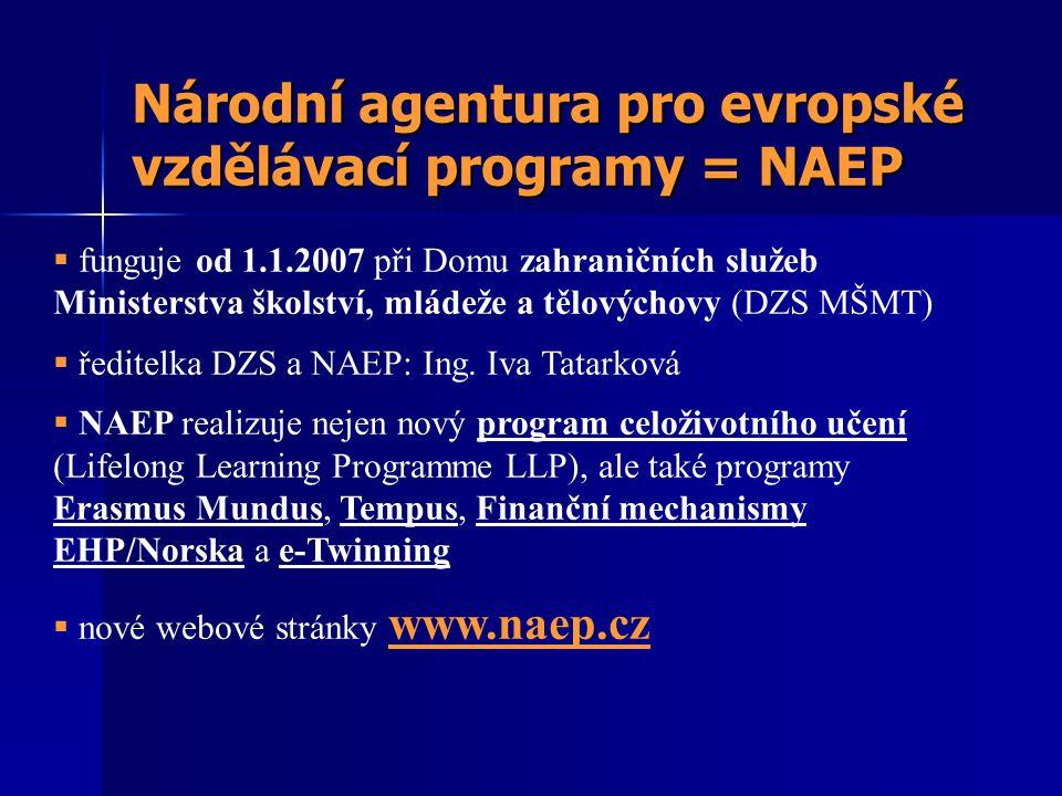 Národní agentura pro evropské vzdělávací programy = NAEP  funguje od 1.1.2007 při Domu zahraničních služeb Ministerstva školství, mládeže a tělovýchovy (DZS MŠMT)  ředitelka DZS a NAEP: Ing.