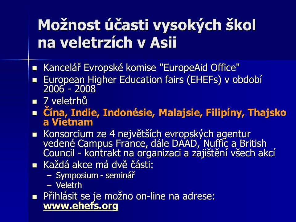 Možnost účasti vysokých škol na veletrzích v Asii Kancelář Evropské komise EuropeAid Office Kancelář Evropské komise EuropeAid Office European Higher Education fairs (EHEFs) v období 2006 - 2008 European Higher Education fairs (EHEFs) v období 2006 - 2008 7 veletrhů 7 veletrhů Čína, Indie, Indonésie, Malajsie, Filipíny, Thajsko a Vietnam Čína, Indie, Indonésie, Malajsie, Filipíny, Thajsko a Vietnam Konsorcium ze 4 největších evropských agentur vedené Campus France, dále DAAD, Nuffic a British Council - kontrakt na organizaci a zajištění všech akcí Konsorcium ze 4 největších evropských agentur vedené Campus France, dále DAAD, Nuffic a British Council - kontrakt na organizaci a zajištění všech akcí Každá akce má dvě části: Každá akce má dvě části: –Symposium - seminář –Veletrh Přihlásit se je možno on-line na adrese: www.ehefs.org Přihlásit se je možno on-line na adrese: www.ehefs.org www.ehefs.org