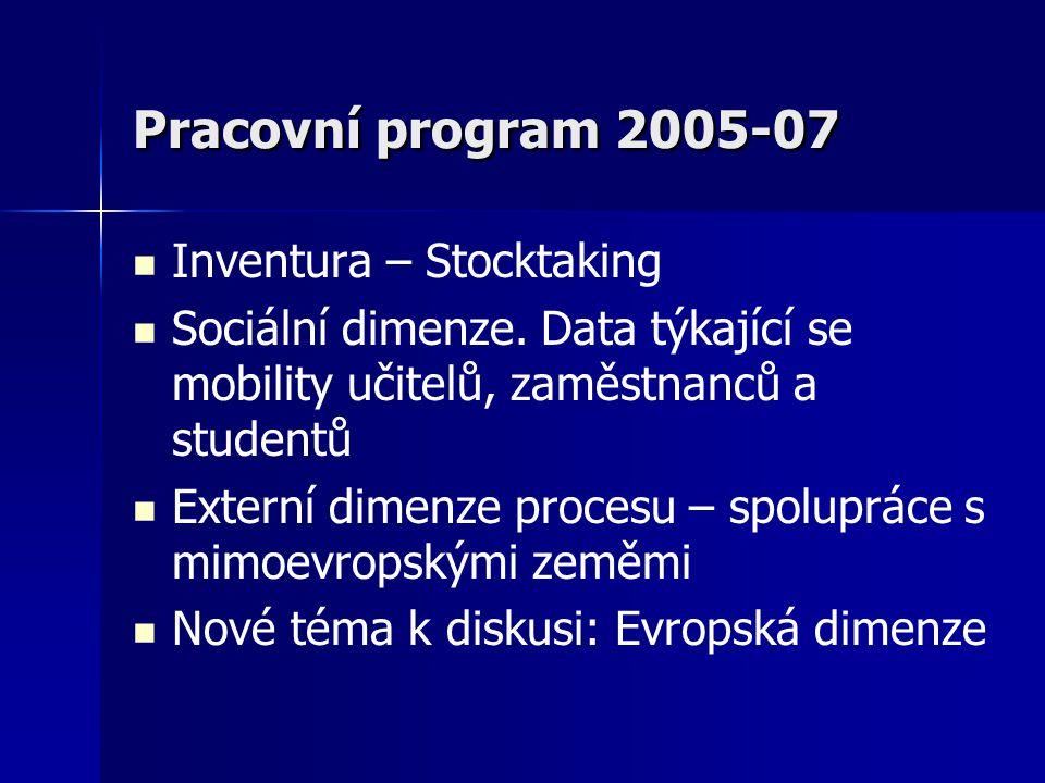 Pracovní program 2005-07 Inventura – Stocktaking Sociální dimenze.