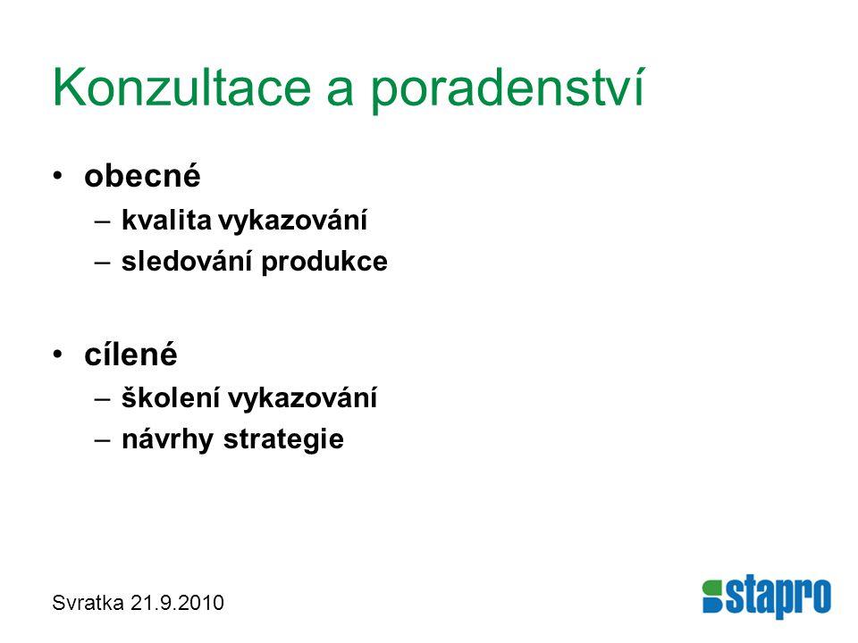 Svratka 21.9.2010 Konzultace a poradenství obecné –kvalita vykazování –sledování produkce cílené –školení vykazování –návrhy strategie