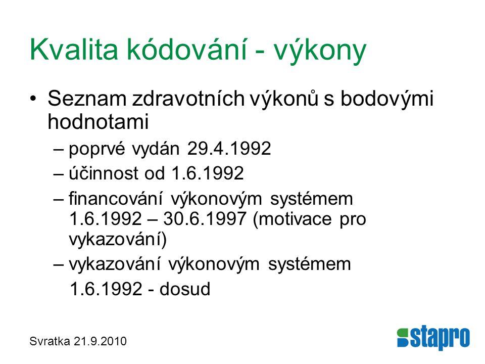 Svratka 21.9.2010 Kvalita kódování - výkony Seznam zdravotních výkonů s bodovými hodnotami –poprvé vydán 29.4.1992 –účinnost od 1.6.1992 –financování