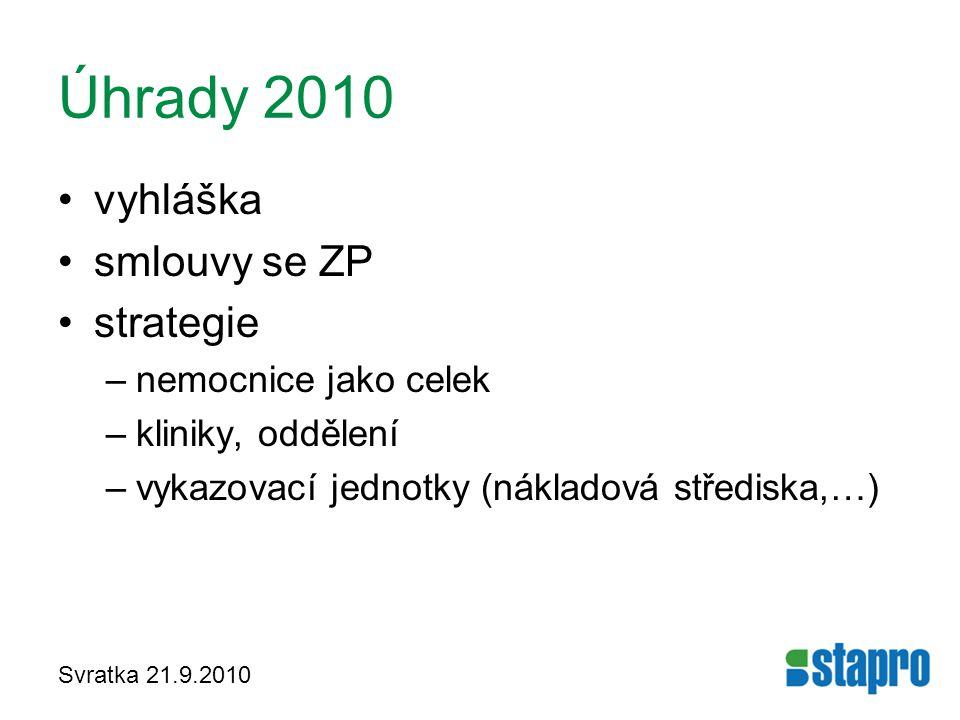 Svratka 21.9.2010 Úhrady 2010 vyhláška smlouvy se ZP strategie –nemocnice jako celek –kliniky, oddělení –vykazovací jednotky (nákladová střediska,…)