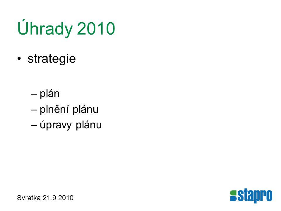 Svratka 21.9.2010 Úhrady 2010 strategie –plán –plnění plánu –úpravy plánu