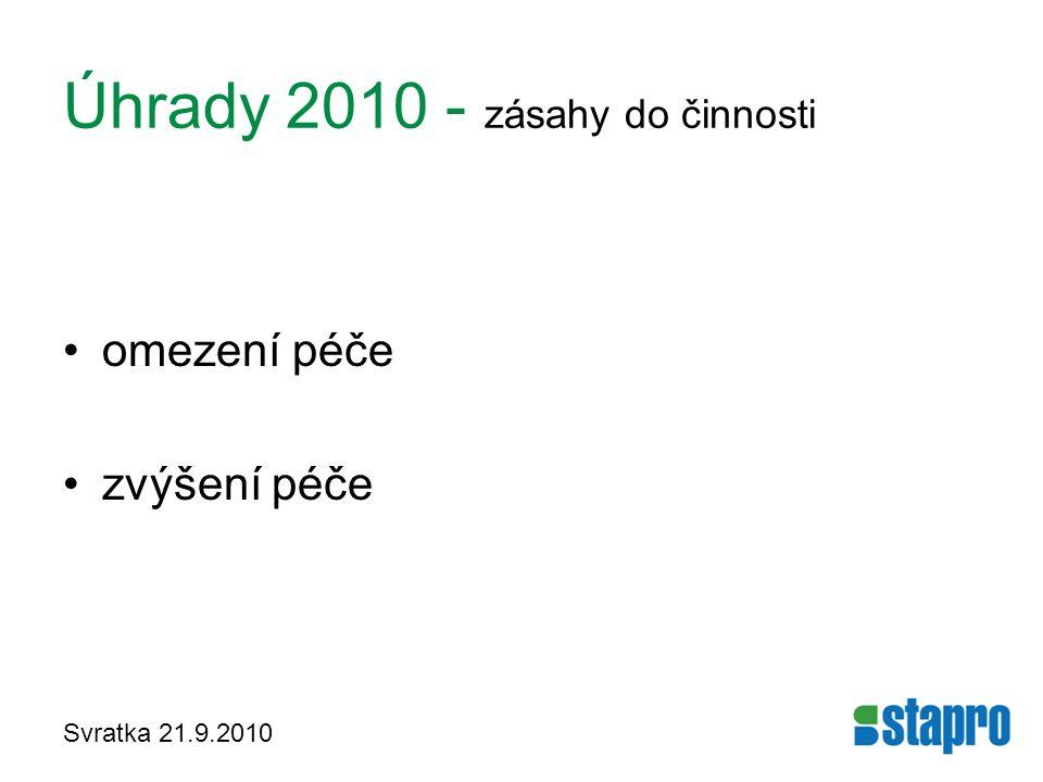 Svratka 21.9.2010 Úhrady 2010 - zásahy do činnosti omezení péče zvýšení péče