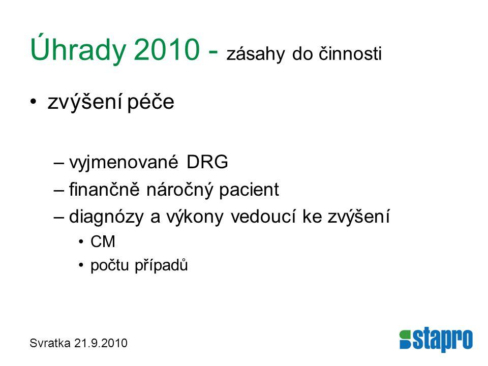 Svratka 21.9.2010 Úhrady 2010 - zásahy do činnosti zvýšení péče –vyjmenované DRG –finančně náročný pacient –diagnózy a výkony vedoucí ke zvýšení CM po
