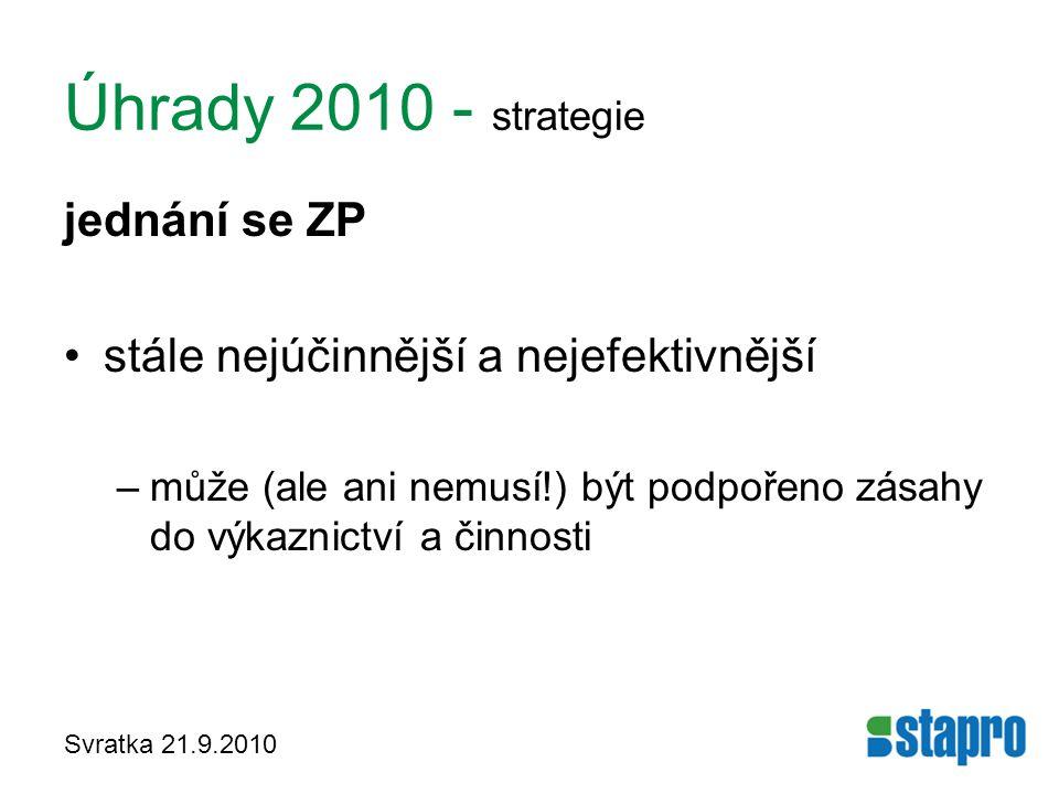 Svratka 21.9.2010 Úhrady 2010 - strategie jednání se ZP stále nejúčinnější a nejefektivnější –může (ale ani nemusí!) být podpořeno zásahy do výkaznict