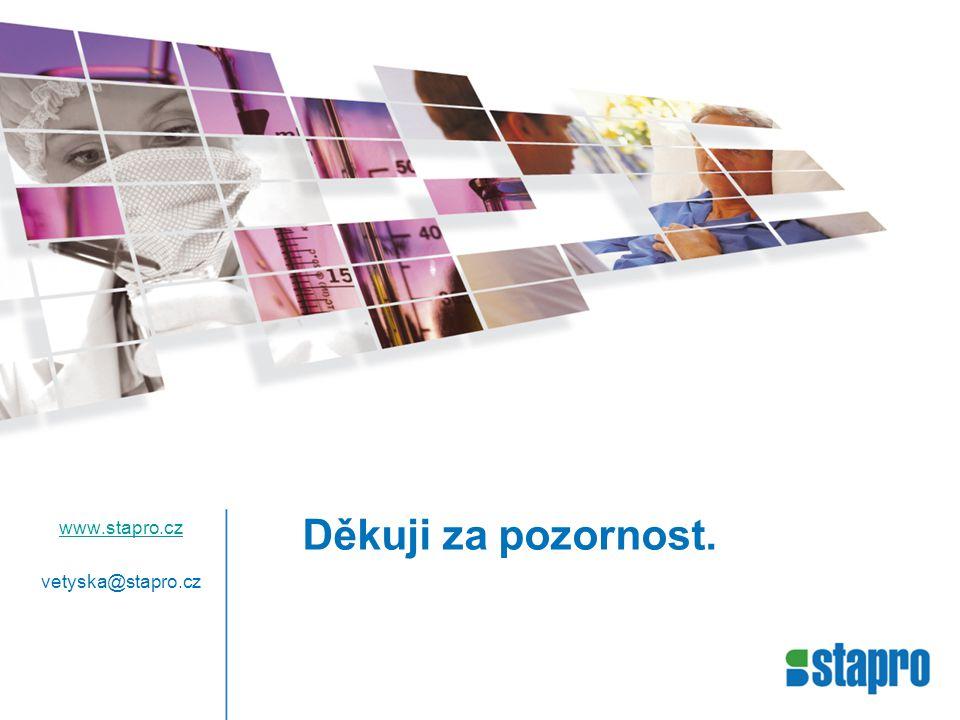 Děkuji za pozornost. www.stapro.cz vetyska@stapro.cz