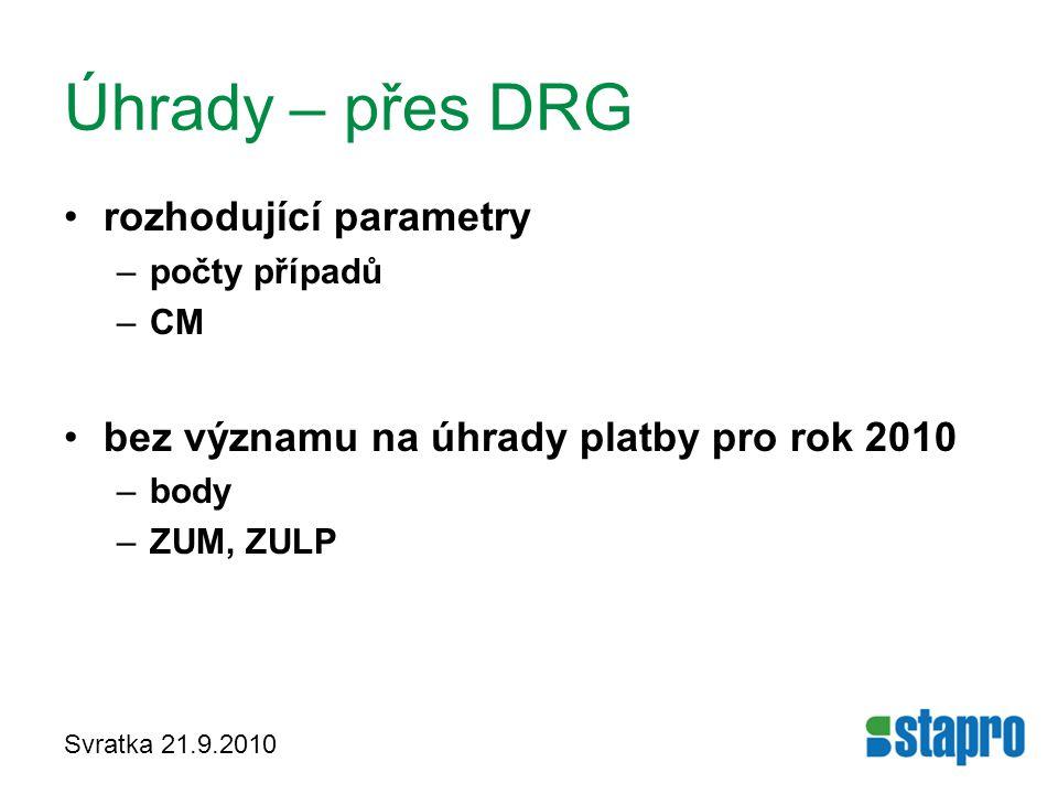 Svratka 21.9.2010 Úhrady – přes DRG rozhodující parametry –počty případů –CM bez významu na úhrady platby pro rok 2010 –body –ZUM, ZULP