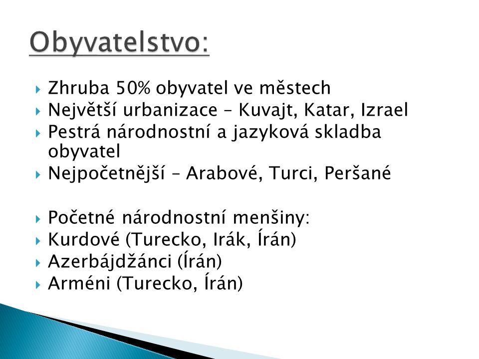  Zhruba 50% obyvatel ve městech  Největší urbanizace – Kuvajt, Katar, Izrael  Pestrá národnostní a jazyková skladba obyvatel  Nejpočetnější – Arabové, Turci, Peršané  Početné národnostní menšiny:  Kurdové (Turecko, Irák, Írán)  Azerbájdžánci (Írán)  Arméni (Turecko, Írán)