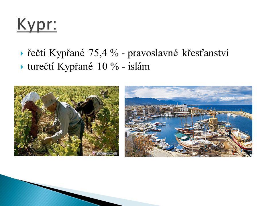  řečtí Kypřané 75,4 % - pravoslavné křesťanství  turečtí Kypřané 10 % - islám
