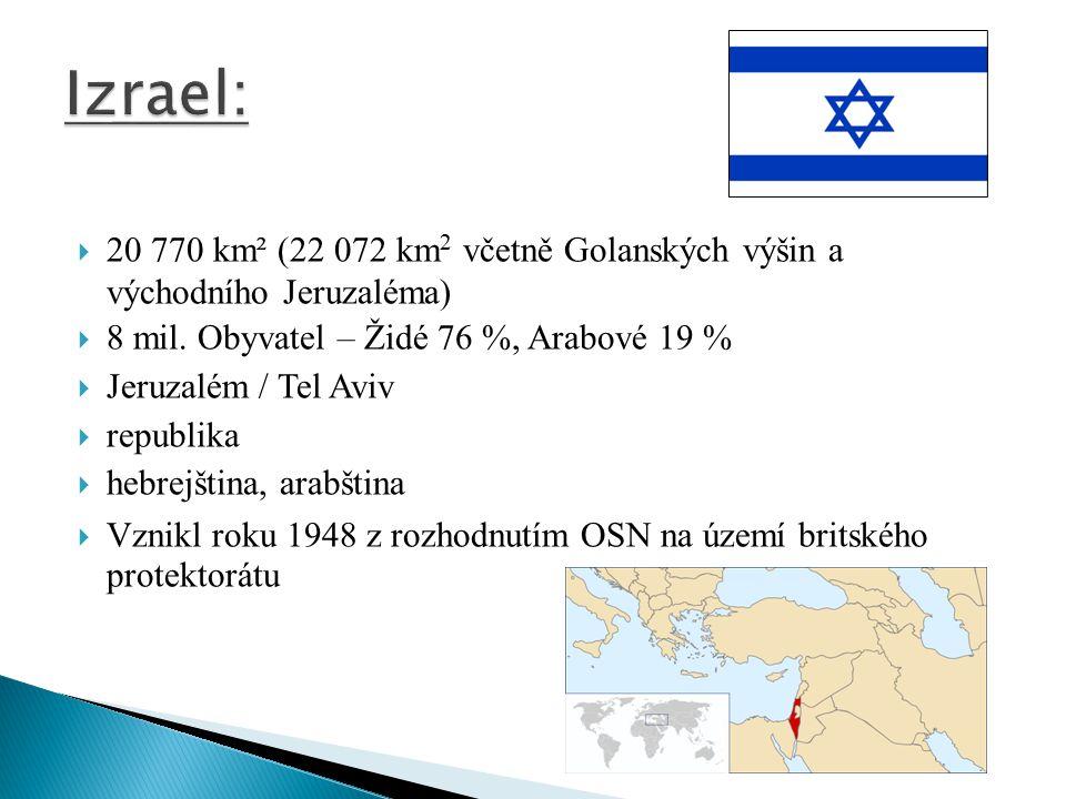  20 770 km² (22 072 km 2 včetně Golanských výšin a východního Jeruzaléma)  8 mil.