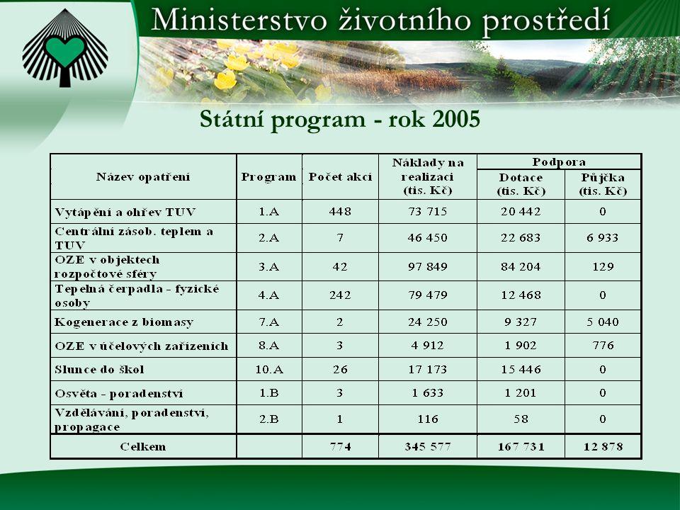Státní program - rok 2005