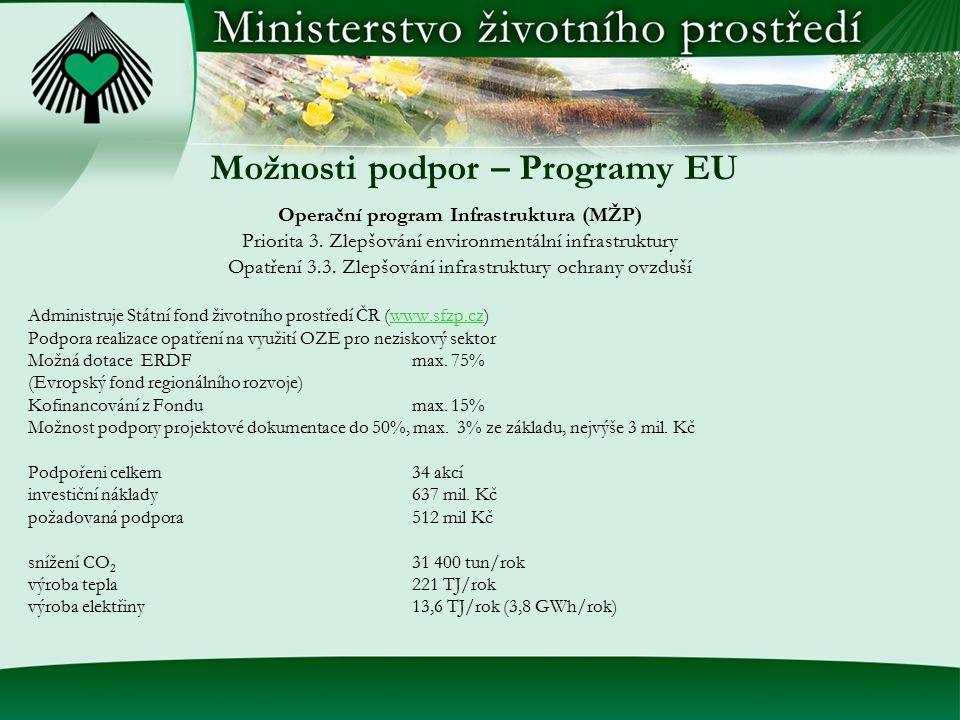 Operační program Infrastruktura (MŽP) Priorita 3. Zlepšování environmentální infrastruktury Opatření 3.3. Zlepšování infrastruktury ochrany ovzduší Ad
