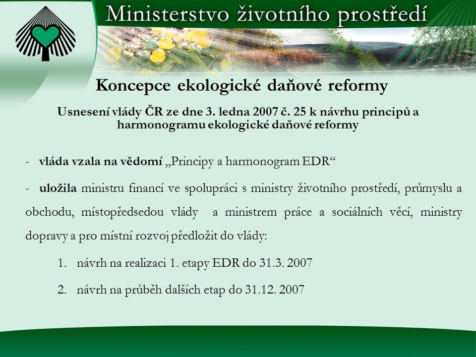 "Koncepce ekologické daňové reformy -vláda vzala na vědomí ""Principy a harmonogram EDR"" -uložila ministru financí ve spolupráci s ministry životního pr"