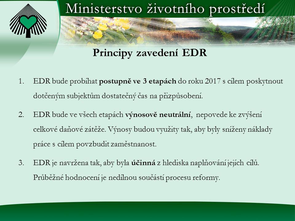 Principy zavedení EDR 1.EDR bude probíhat postupně ve 3 etapách do roku 2017 s cílem poskytnout dotčeným subjektům dostatečný čas na přizpůsobení. 2.E