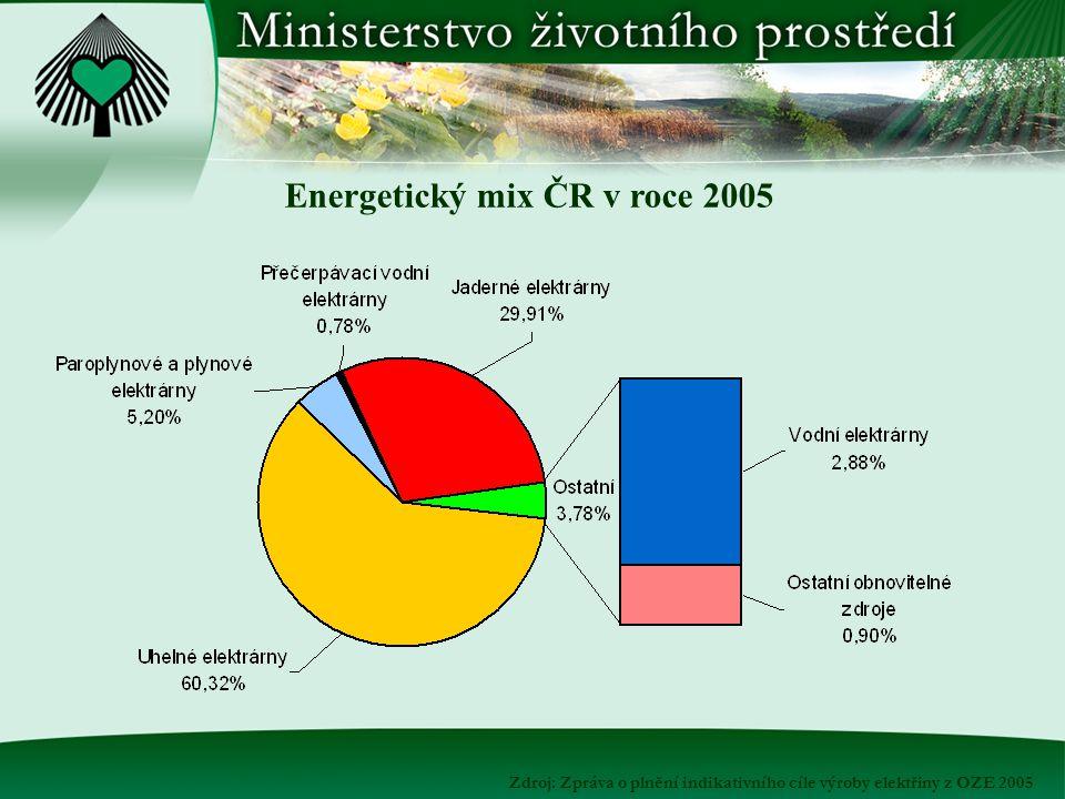 Energetický mix ČR v roce 2005 Zdroj: Zpráva o plnění indikativního cíle výroby elektřiny z OZE 2005