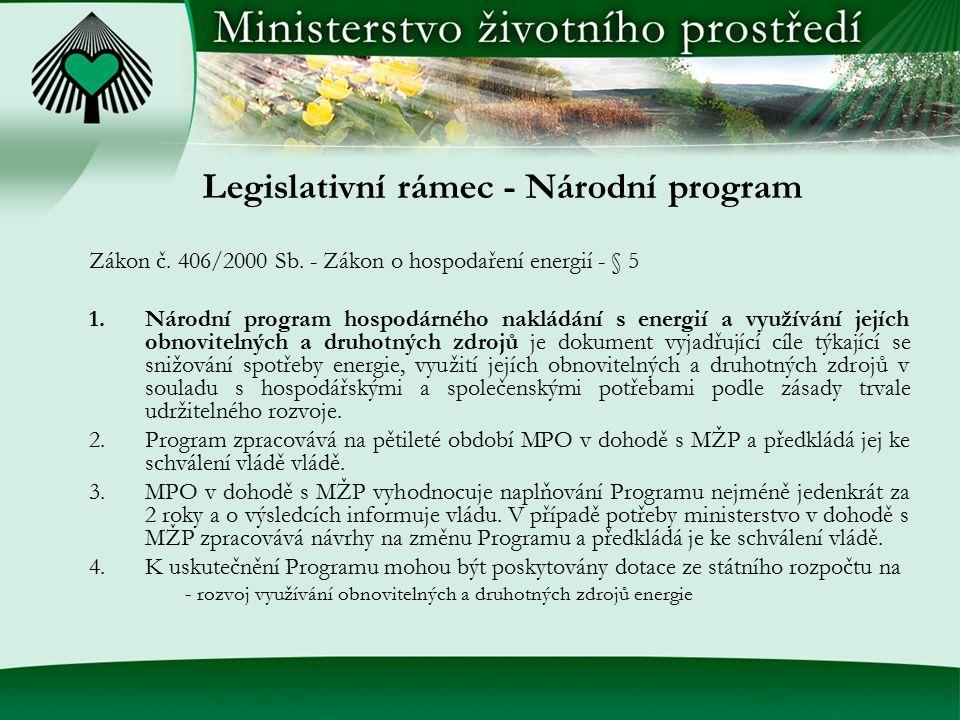 Legislativní rámec - Národní program Zákon č. 406/2000 Sb. - Zákon o hospodaření energií - § 5 1.Národní program hospodárného nakládání s energií a vy