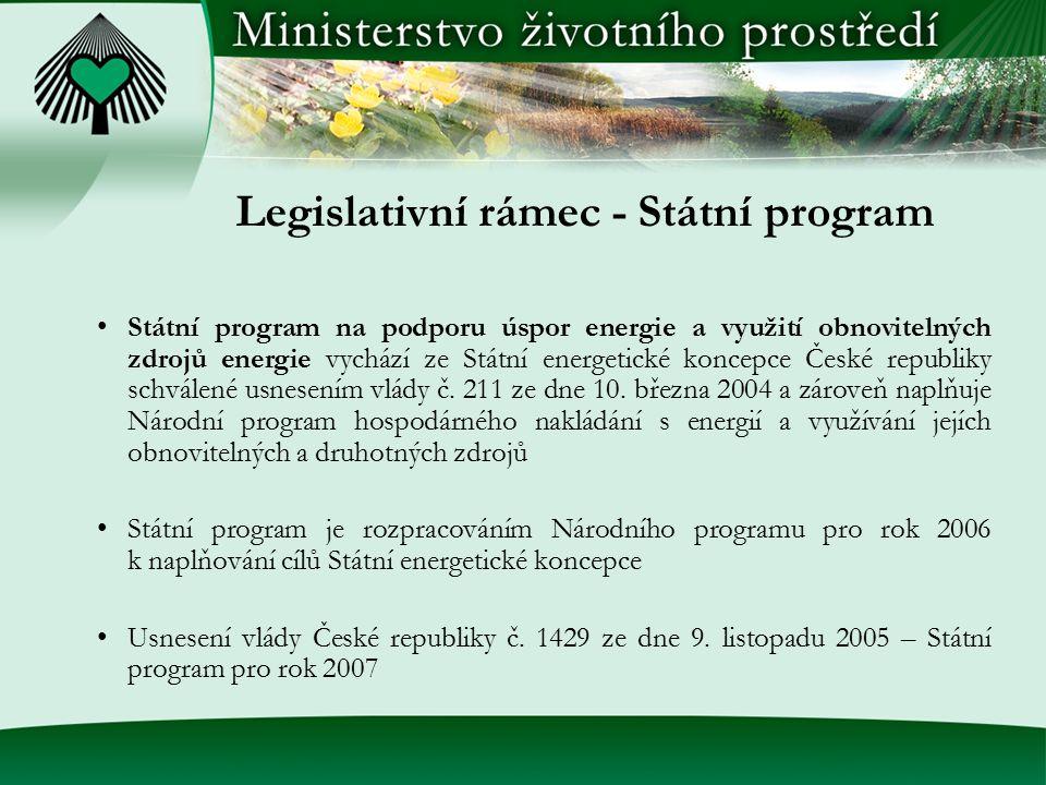 Legislativní rámec - Státní program Státní program na podporu úspor energie a využití obnovitelných zdrojů energie vychází ze Státní energetické konce