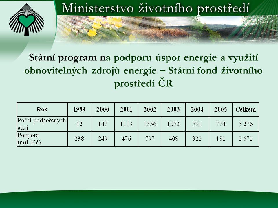 Státní program na podporu úspor energie a využití obnovitelných zdrojů energie – Státní fond životního prostředí ČR