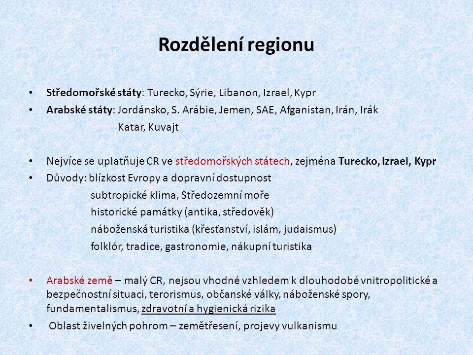 Rozdělení regionu Středomořské státy: Turecko, Sýrie, Libanon, Izrael, Kypr Arabské státy: Jordánsko, S. Arábie, Jemen, SAE, Afganistan, Irán, Irák Ka