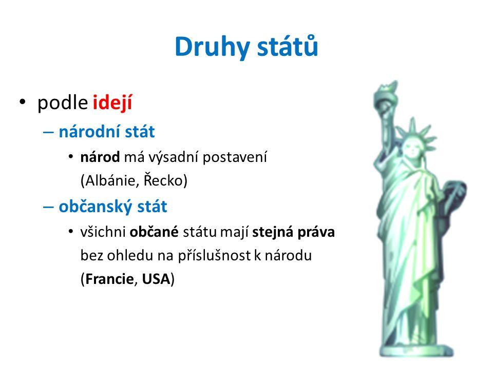 Druhy států podle idejí – národní stát národ má výsadní postavení (Albánie, Řecko) – občanský stát všichni občané státu mají stejná práva bez ohledu na příslušnost k národu (Francie, USA)