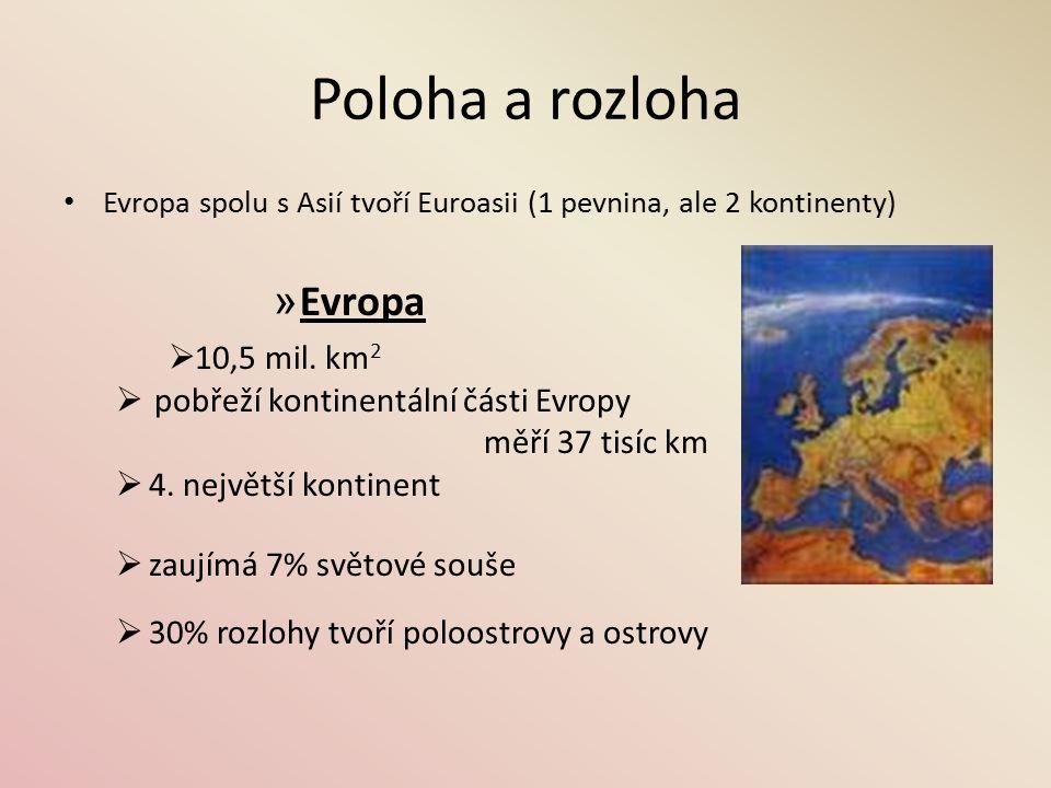 PODNEBÍ podnebné pásy v Evropě – mapa Atlas subpolární a polární pás mírný podnebný pás – většina území 90% – přímořský – oceánský – deštivý – přechodný - od Střední Evropy subtropický - mediteránní