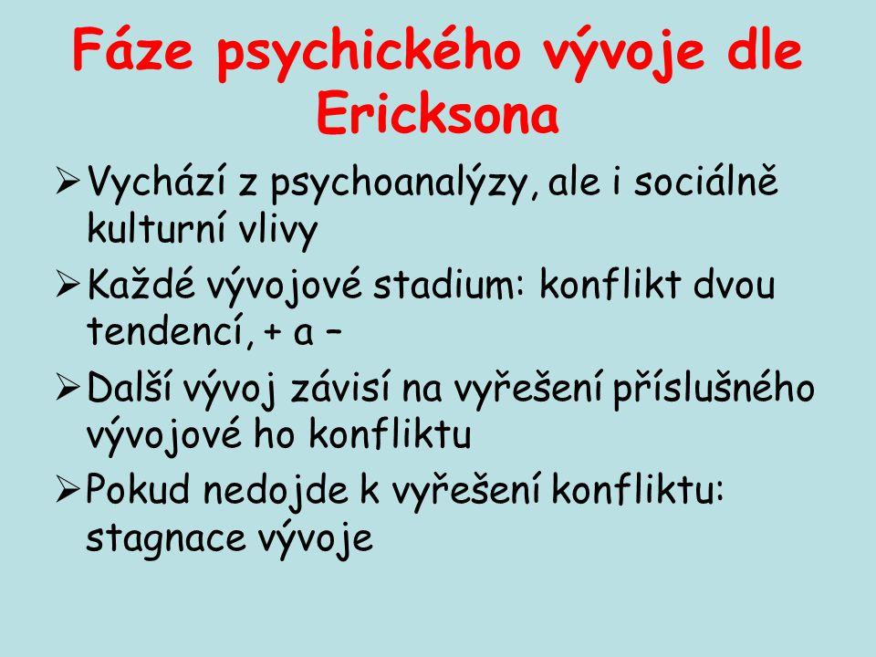 Fáze psychického vývoje dle Ericksona  Vychází z psychoanalýzy, ale i sociálně kulturní vlivy  Každé vývojové stadium: konflikt dvou tendencí, + a –