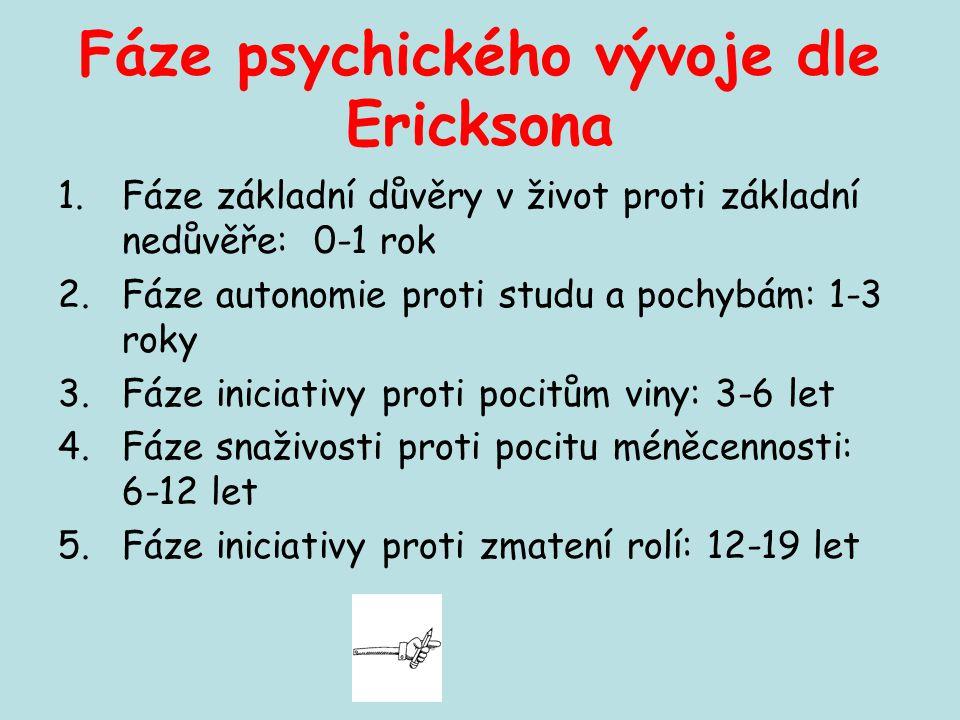 Fáze psychického vývoje dle Ericksona 1.Fáze základní důvěry v život proti základní nedůvěře: 0-1 rok 2.Fáze autonomie proti studu a pochybám: 1-3 rok