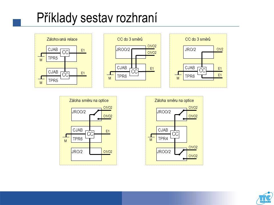 Příklady sestav rozhraní M CJAB TPR6 E1 JRO/2 O1/2 CC M CJAB TPR6 JROO/2 O1/O2 E1 CC CJAB TPR6 JROO/2 JRO/2 CC E1 M O1/O2 CJAB TPR4 JROO/2 CC M O1/O2 E1 CJAB TPR5 M CC CJAB TPR5 M CC Zálohovaná relaceCC do 3 směrů Záloha směru na optice