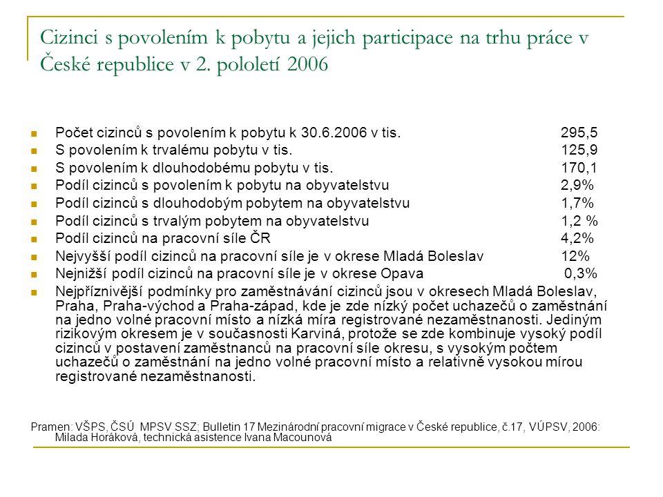 Cizinci s povolením k pobytu a jejich participace na trhu práce v České republice v 2. pololetí 2006 Počet cizinců s povolením k pobytu k 30.6.2006 v