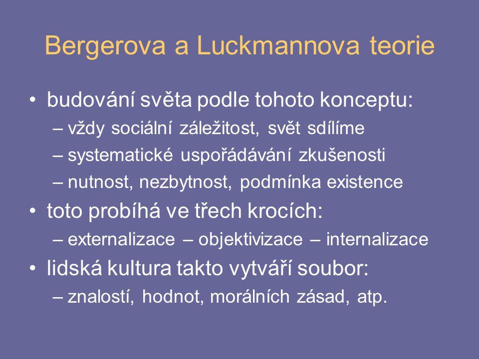 Bergerova a Luckmannova teorie budování světa podle tohoto konceptu: –vždy sociální záležitost, svět sdílíme –systematické uspořádávání zkušenosti –nu