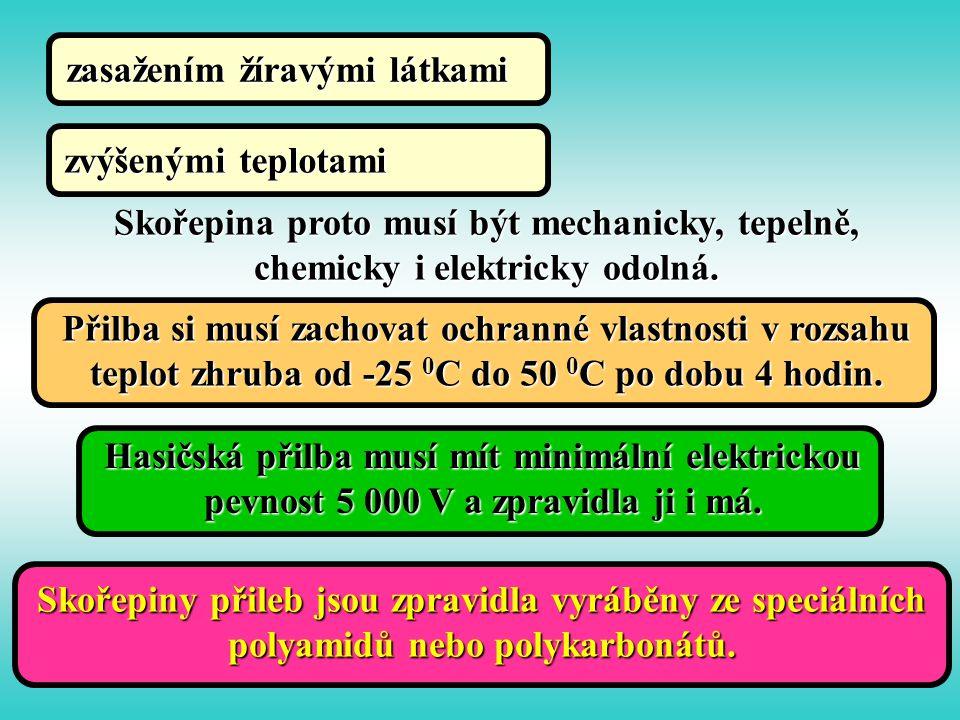 zasažením žíravými látkami zvýšenými teplotami Skořepina proto musí být mechanicky, tepelně, chemicky i elektricky odolná. Přilba si musí zachovat och